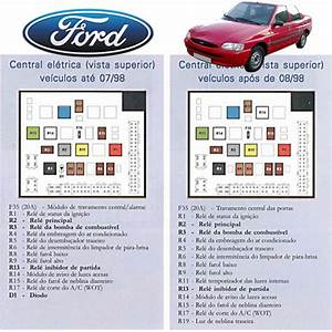 In U00edcio    Posts Com A Tag U0026quot Manual Servico Ford Escort U0026quot