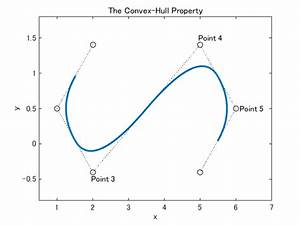 Matlab Plot Gallery - Adding Text To Plots  1