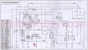 Loncin 110 Atv Wiring Diagram  U2022 Wiring Diagram For Free