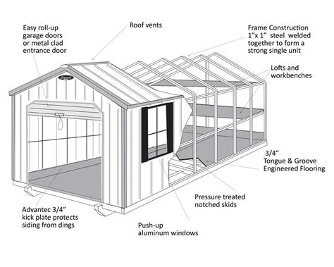 Light Roof Diagram by Roof Shed Contractors Size Of Roofshed Roof Framing