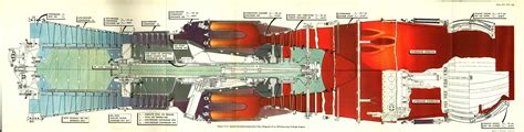 Depth Diagram Pratt Whitney Turbojet Engine