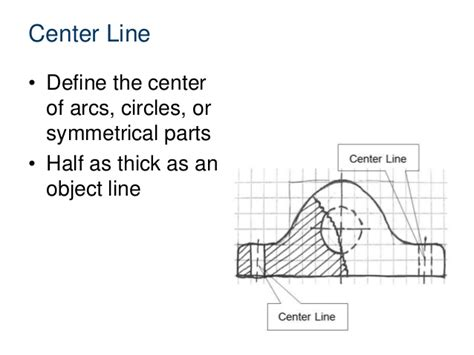 what conventions are associated with section lines 2 1 a line conventions