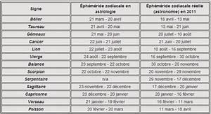 24 Mars Signe Astrologique : v lo mystique 04 08 16 ~ Dode.kayakingforconservation.com Idées de Décoration
