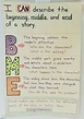 Beginning, Middle, and End Anchor Chart. 1st Grade ...