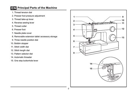 principal parts   machine singer  heavy duty instruction manual user manual page