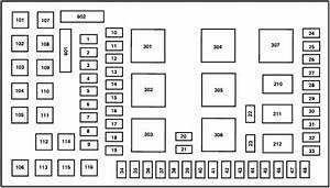 1995 Ford F 250 Fuse Box Diagram 26695 Archivolepe Es