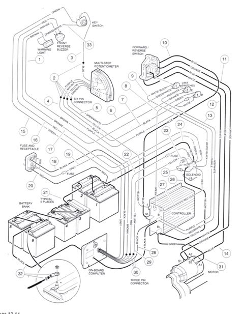 Club Car Golf Cart Diagram wiring diagrams for club car golf cart the wiring