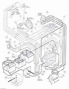 Wiring Diagrams For Club Car Golf Cart  U2013 The Wiring Diagram Throughout Club Car Golf Cart Parts