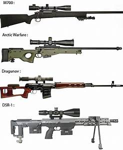 Small arms - Modern guns - DC Heroes - Mutants Masterminds ...