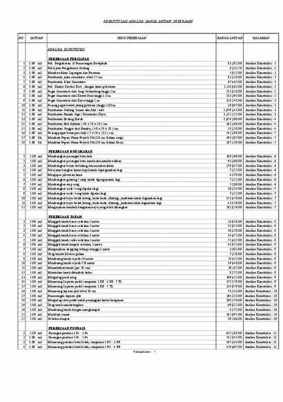 Rab Gudang Baja Konstruksi Contoh Academia Pratama
