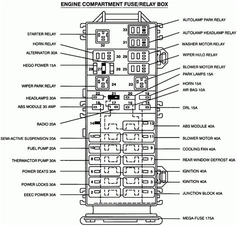 Ford Taurus Fuse Box Diagram Wiring