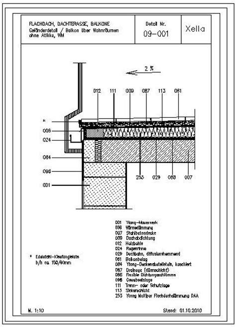 balkon sonnenschutz cad detail 09 001 geländerdetail balkon über wohnräumen ohne attika wm xella deutschland