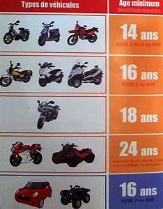 A Quel Age Peut On Conduire Une Moto 50cc : prix du permis moto gros cube moto plein phare ~ Medecine-chirurgie-esthetiques.com Avis de Voitures