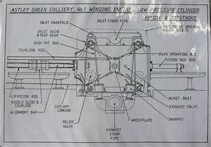 V6 Engine Diagram Of Valve Covers Showing