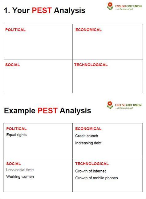 billedresultat   pestle analysis