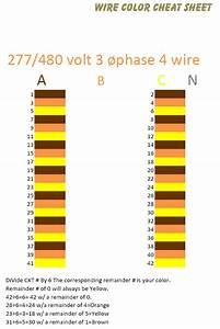 3 Phase Circuit Numbering - Page 2