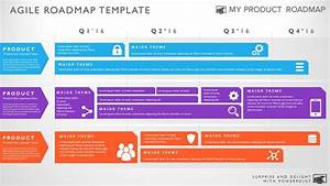 12 best images about agile roadmaps and timelines on for Software development timeline template