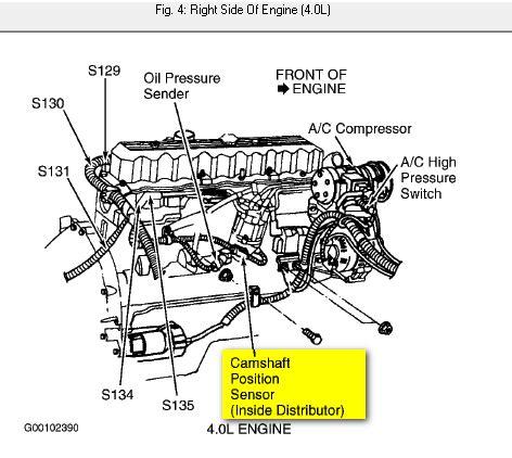 1996 jeep grand ignition coil diagram jeep auto parts catalog and diagram