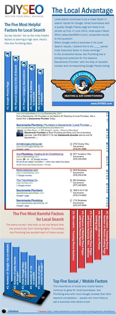 local search optimization 15 local search optimization tips