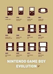 Nintendo 3ds Auf Rechnung : die besten 25 nintendo ds lite ideen auf pinterest mini sachen nintendo ds und nintendo 3ds ~ Themetempest.com Abrechnung