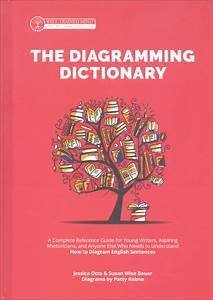 Diagramming Dictionary Reference Guide
