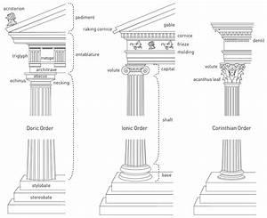 A Diagram Of Greek Column