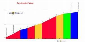 Durchschnittliche Steigung Berechnen : ferschweiler plateau ~ Themetempest.com Abrechnung