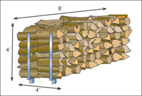 how big is a cord of wood blog mark s firewoodmark s firewood providing seasoned firewood to charlotte huntersville