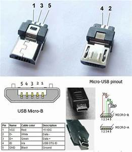 Jual Diy Micro Usb 5 Pin Connector Male Mikro Socket