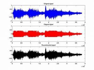 Restoration Of Clipped Audiosignals