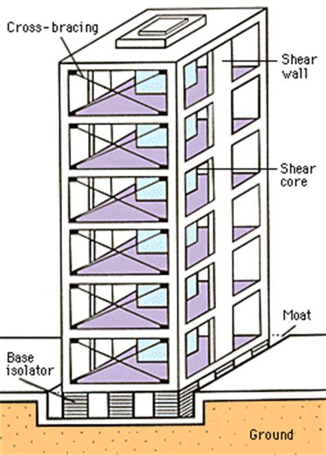 earthquake proof building design make your home earthquake proof