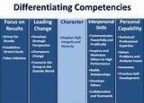 Resume Core Competencies Examples Sales