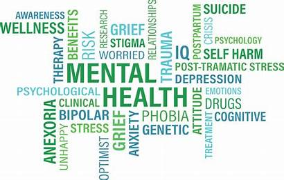 Mental Health Terms Psychiatric Glossary Word Cloud