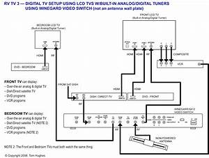 Jayco Trailer Wiring Diagram Gallery