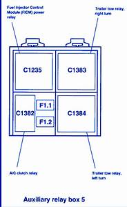 Ford F250 2004 Fuse Box  Block Circuit Breaker Diagram