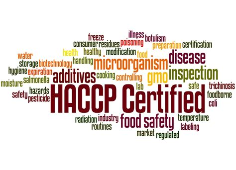 ccp cuisine level 4 in haccp management for food manufacturing