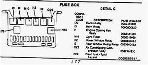 Alfa Romeo Fuse Box