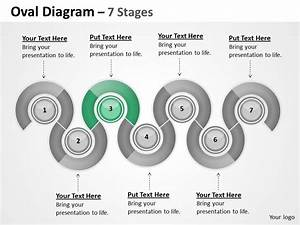 Oval Diagram 7 Stages