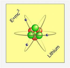 Quick Tip  How To Illustrate An Atom