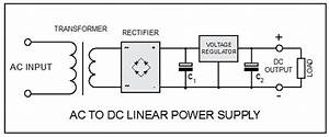 Linear Power Supplies And Regulators
