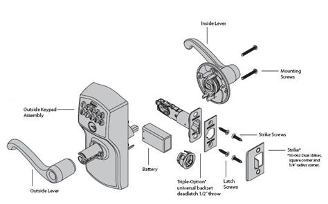door knob diagram door handle parts names best design exploded view tech