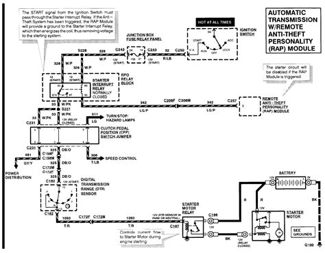 97 F150 Starter Wiring Diagram by Starter Problem 1998 F150 4x4 W 4 6l Triton Yesterday My