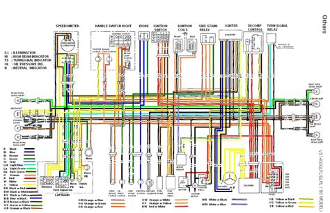 Wiring Diagram This Colored