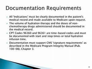 Medicare Program Integrity Manual Chapter 3