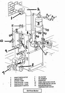Diagram  Oil Furnace Diagram  Oil Burning Furnace Parts