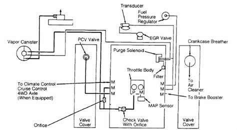 2000 Jeep Grand Vacuum Hose Diagram by M Vacuum Diagrams 1993 Jeep Xj Jeep