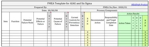 fmea template fmea template for aiag and six sigma