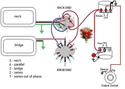 Rotary Switch Wiring Diagram Telecaster by How To Do Craig Anderton S 5 Way Tele Wiring With A 6 Way