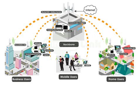 Wireless Automation Networks. New Edition One More Day Go Daddy Email Log On. Personalized Business Supplies. Car Insurance Irving Tx Top Ten Party Schools. Outsourcing Companies In Usa. Small Business Insurance Best Tours Of Turkey. Colostrum In Breast Milk Dentist Harlingen Tx. Bluetooth Wireless Technology Installed On Your Computer. Phoenix Jeep Dealerships Upn Active Directory