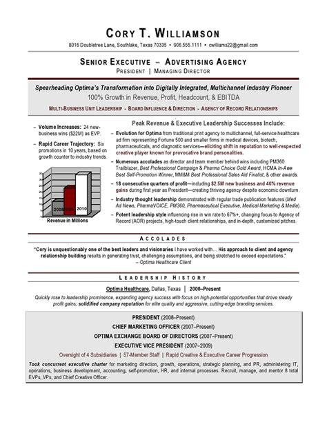 22192 best resume exles executive resume writer smith proulx award winning